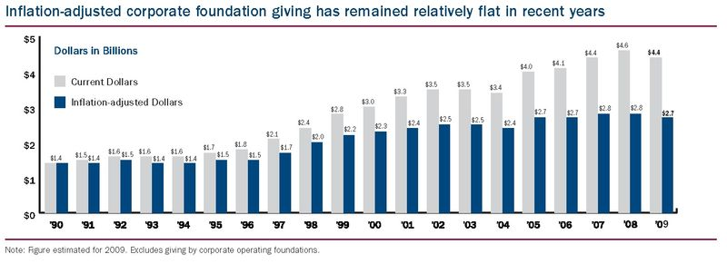Corp_keyfacts_inflation