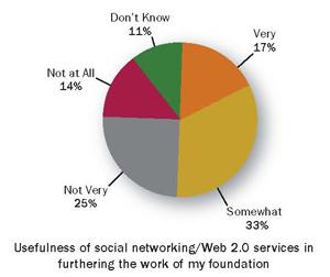 Grantmaker Panel_Social Media_002