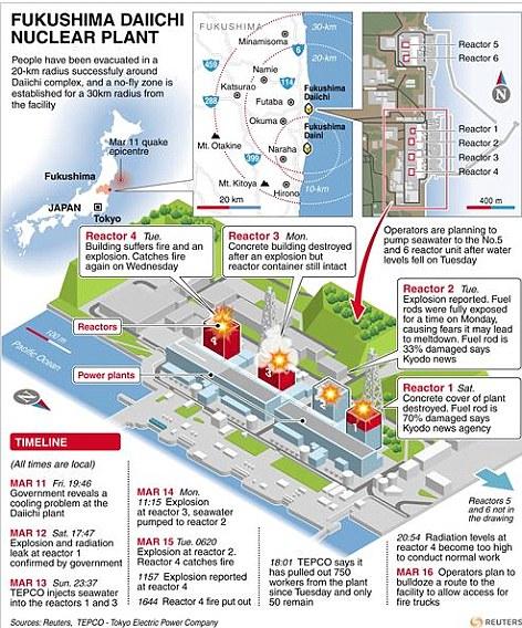 Fukushima_schematic