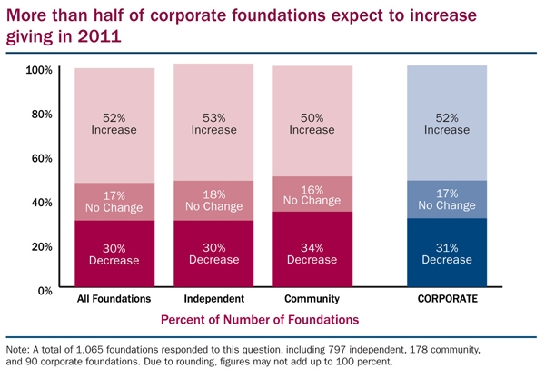 Corp_keyfacts__2011outlook