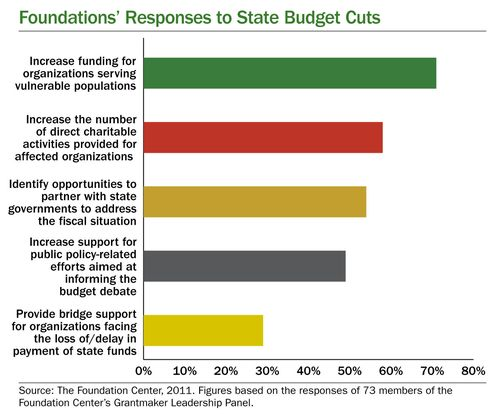 GLP_State-Budget4