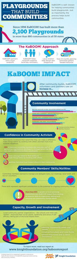 Kaboom_infographic