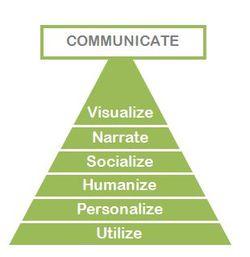 Fenton_data_pyramid2
