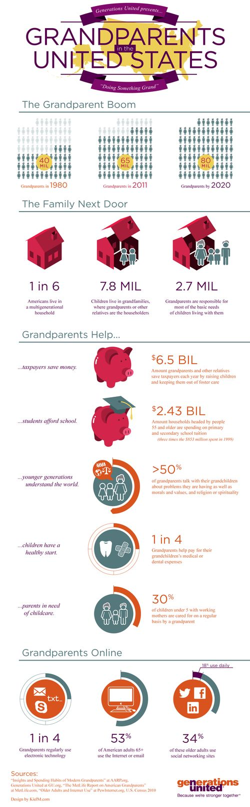 Grandparent-infograph-full