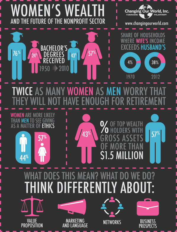 Women_and_Wealth_Infographic