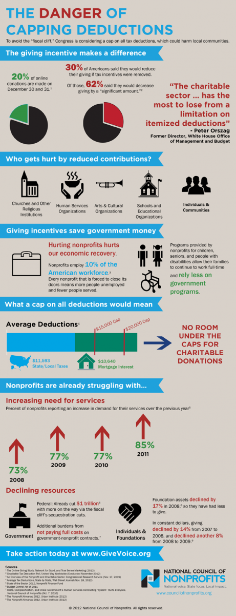 Infographic_capping_deductions