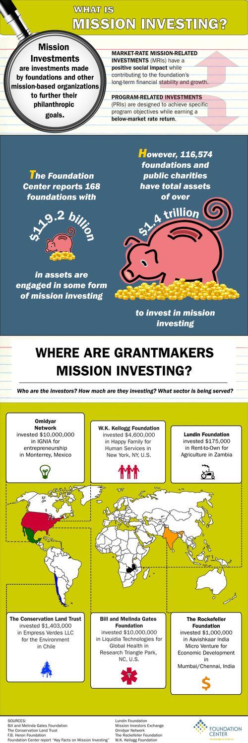 Infographic_mission_investing
