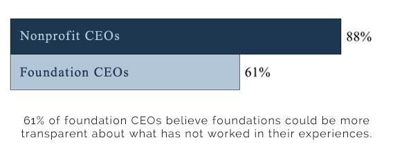 CEP_transparency_findings2