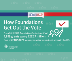 Infographic-foundation-funding-for-democracy