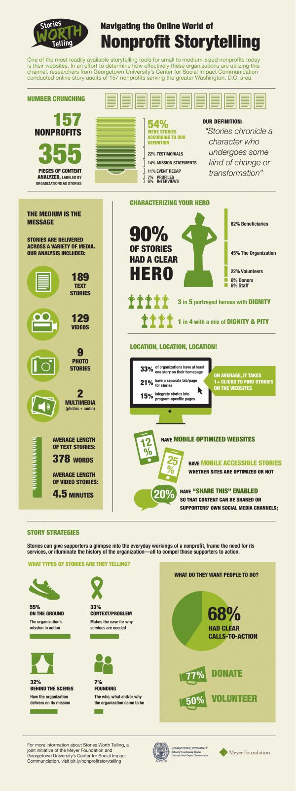 Csic-storiesworthtelling-infographic1