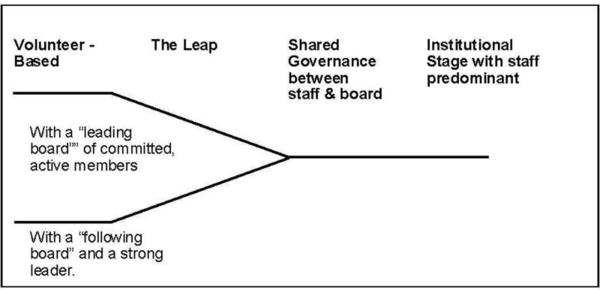 Illus_board_schematic