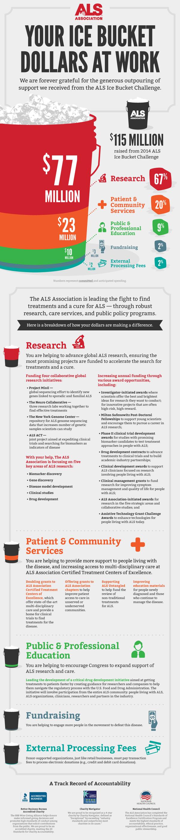 Als-ibc-infographic-final-20150714