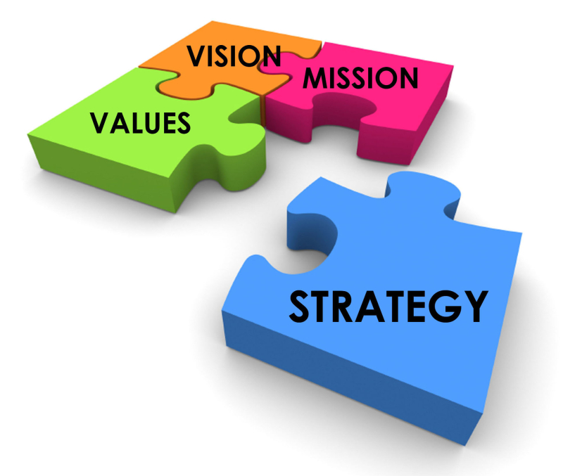 Strategic-Planning2