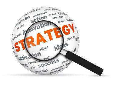 Branding-strategy