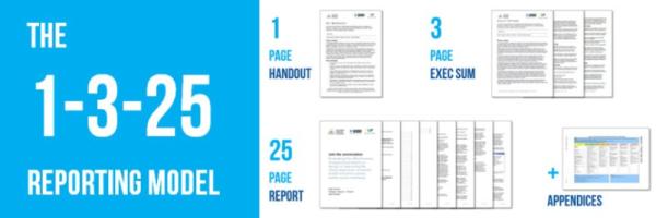 1-2-3-reporting-model