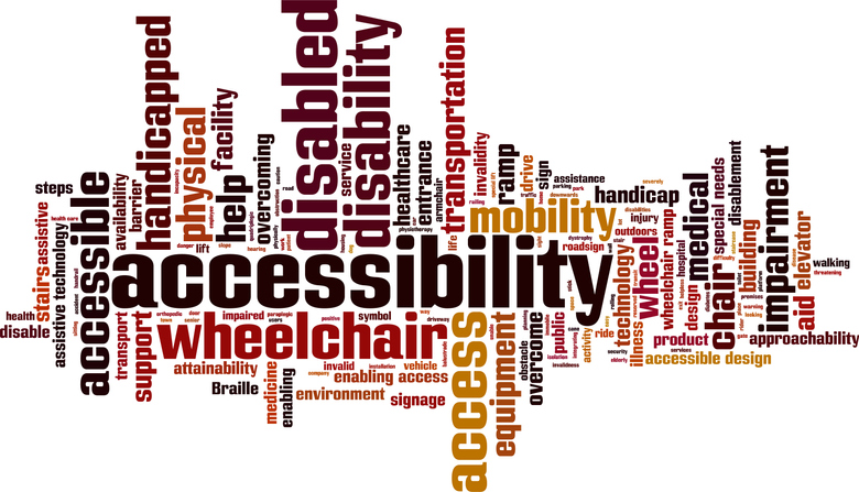 Disability_word_cloud_GettyImages